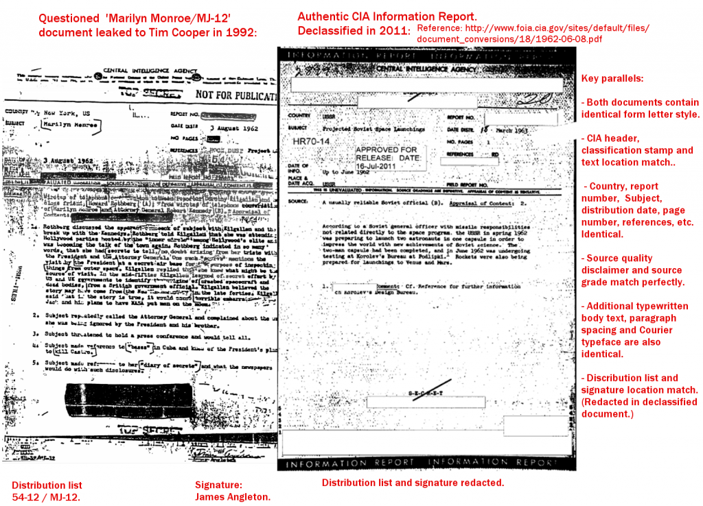 Comparison of Monroe Wiretap document with declassified CIA Information Report