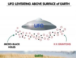 Robert L Schroeder KK Gravitons Micro Black Holes UFOS